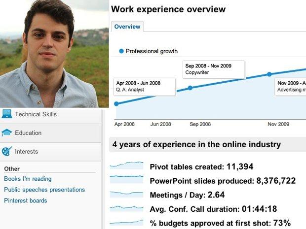 simone-fortunini-modeled-his-impressive-resume-after-google-analytics